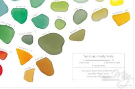 carter sea glass color rarity guidedetail