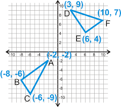 Triangle Congruence using SSS and SAS | CK-12 Foundation