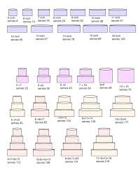 Cake Serving Size Chart Cake Size 3 Layers Of 2 Filling Sheet For 150 Guests Ttalk Me