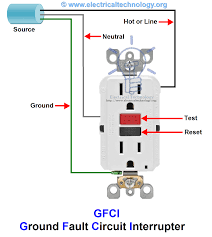 gfci ground fault circuit interrupter types working gfci ground fault circuit interrupter types working