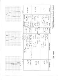 Did You Hear About Math Worksheet Super Teacher Worksheets ...