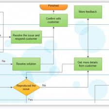 Microsoft Word Diagram Templates Wiring Diagram Template Microsoft Word Wiring Diagram