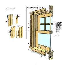 exterior window trim installation notch and install the stool how to trim out a window this