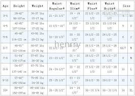 Baby Dress Length Chart Database Size Chart For Babies