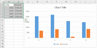 Excel Vba Chart Hide Axis Excel Chart X Axis Showing