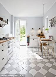 dulux exterior paint colors south africa. slick: keep things clean with a durable paint in the kitchen dulux exterior colors south africa e