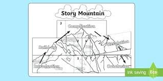Story Mountain Planner Template Blank Story Mountain Template Ks1 Diy Story Diagrams In Plot Blank
