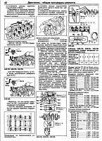 TOYOTA Motors 1ZZ-FE, 2ZZ-GE, 3ZZ-FE, 4ZZ-FE engine repair manual