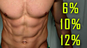 How To Find Out Fat Percentage How To Figure Out Body Fat Percentage Calculate It With This Method