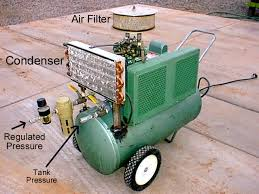 compressor with aftercooler