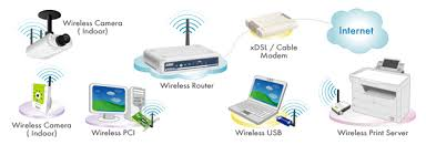 ugl   rtxr v  a simple network   wireless lan and internet connection can be setup   the wireless router  featuring wireless ap   port lan switch and nat function