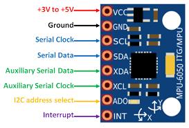 arduino data sheet mpu6050 pinout configuration features arduino interfacing datasheet