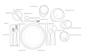 Banquet table set up diagram air conditioner wiring diagrams at free freeautoresponder co