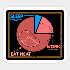 Meat Chart Meat Eater Shirt Eating Chart Gift