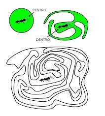 Matematicas: Teorema de las Curvas de Jordan - Ciencia ... en Taringa!