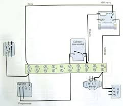 wireline diagrams furnace thermostat wiring diagram beautiful gas wireline diagrams furnace thermostat wiring diagram beautiful gas furnace thermostat wiring diagram 4 wire line voltage
