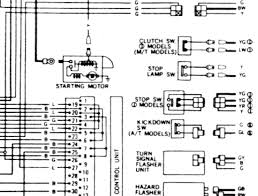 s14 engine bay fuse box wiring diagrams for dummies • datsun 280zx ecu wiring harness 280zx fuel pump wiring s14 engine bay stock s14 engine bay