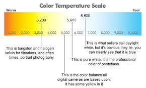Light Chart Fluorescent Light Bulb Color Temperature Chart Bright
