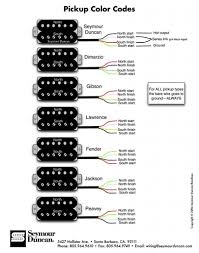 b pickup wiring diagram inside g knz me 2 Humbucker Wiring Diagrams g pickup wiring diagram website at g