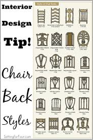 chair types. design and decor tip: chair back styles types