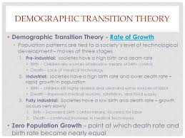 population theories malthusian theory an essay on the principle  demographic transition theory demographic transition theory rate of growthrate of growth population patterns are tied