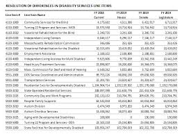 Eic Table Chart 56 Conclusive 2019 Eic Tax Table