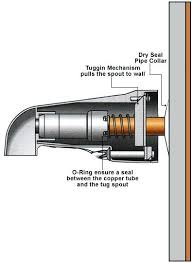 bathtub spout installation bathtub valve shower parts
