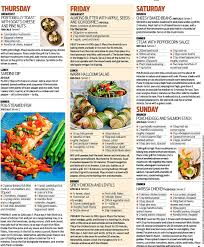 Pre Diabetic Diet Chart Diet That Can Help You Avoid Or Even Reverse Type 2 Diabetes