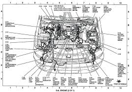 2000 f250 engine diagram wiring diagram load 2000 f250 engine diagram wiring diagram expert 2000 ford taurus engine diagram 2000 f250 engine diagram