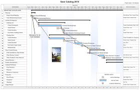 project development timeline free project management templates for film tv publishing aec