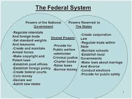 Federalist And Anti Federalist Venn Diagram 49 Fresh Photos Of The Federal In Federalism Venn Diagram Answers