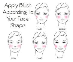 tips for round face application of blush as per the face shape tutorial makeup contouring