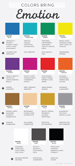 Infographic Design Colour And Emotion How Your Website