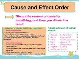 cause and effect essay on social media college writing 101 cause and effect essay draft 1