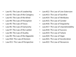 22 Immutable Laws Of Marketing The 22 Immutable Laws Of Marketing Omers Blog