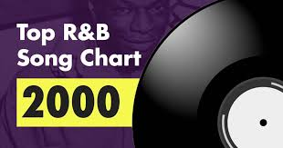 Top 100 Charts 2000 Bis 2010 Top 100 R B Song Chart For 2000