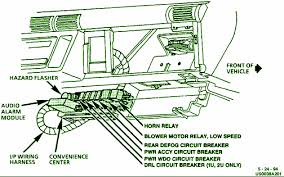 power window circuit breakercar wiring diagram 1995 lumina van inside of vehicle fuse box diagram