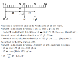 A Uniform Metre Scale Is Balanced At 40 Cm Mark When Weights