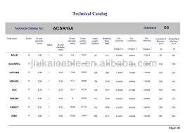 Jk Aluminum Acsr Ac Conductor Standard Astm B232 Din 48204 Bs 215 Part 2 Buy Acsr Overhead Transmission Cable Aluminium Conductor Product On
