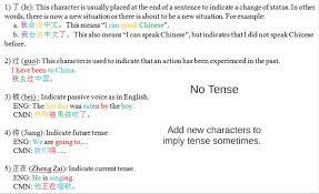 English To Brazilian Brazilian Portuguese Translation Services Clubefox