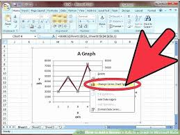 Excel Charts How To Add Secondary Axis Luxury 32 Examples Excel Chart Horizontal Axis Not Showing