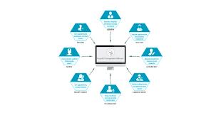 21 Best Hospital Management Software For Healthcare Industry