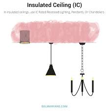 insulated ceiling diagram