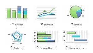 Different Types Of Data Charts 2 3 3 Chart Settings Belladati V2 4 Belladati Support