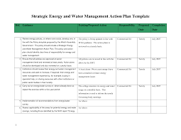 Sample Personal Action Plan Awesome Management Action Plan Template Sample Free Download Vmd 15