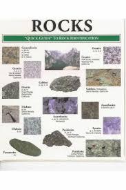 Rock Identification Chart Rock Identification Chart Rock Science Rock