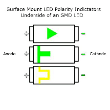how to determine the polarity of an smd led surface mount led polarity diagram smd led polarity