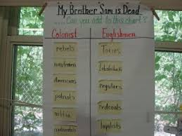 best my brother sam is dead images brother my brother sam is dead idea to remember all the different terms associated each group