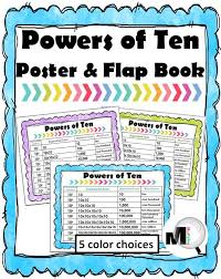 One Hundred Chart Interactive Powers Of 10 Math Poster Interactive Flap Book Powers Of