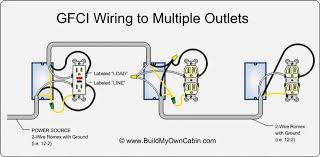 gfci receptacle wiring diagram gfci image wiring ground fault breaker wiring ground wiring diagrams car on gfci receptacle wiring diagram